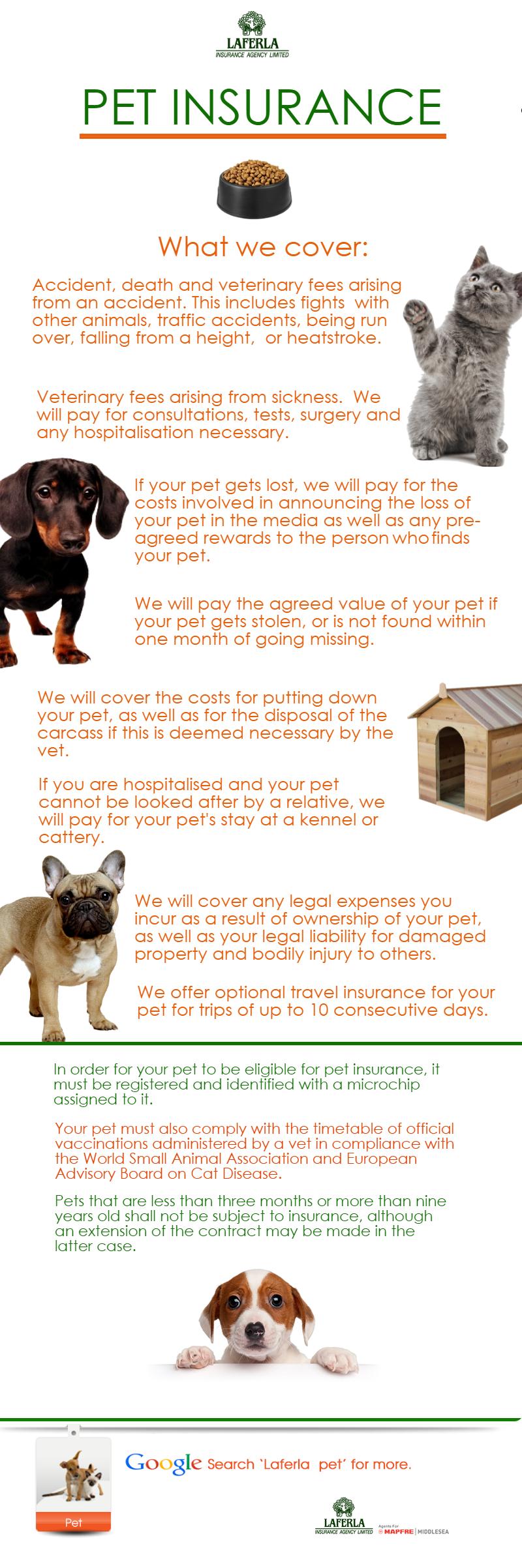 Laferla-Pet-Insurance