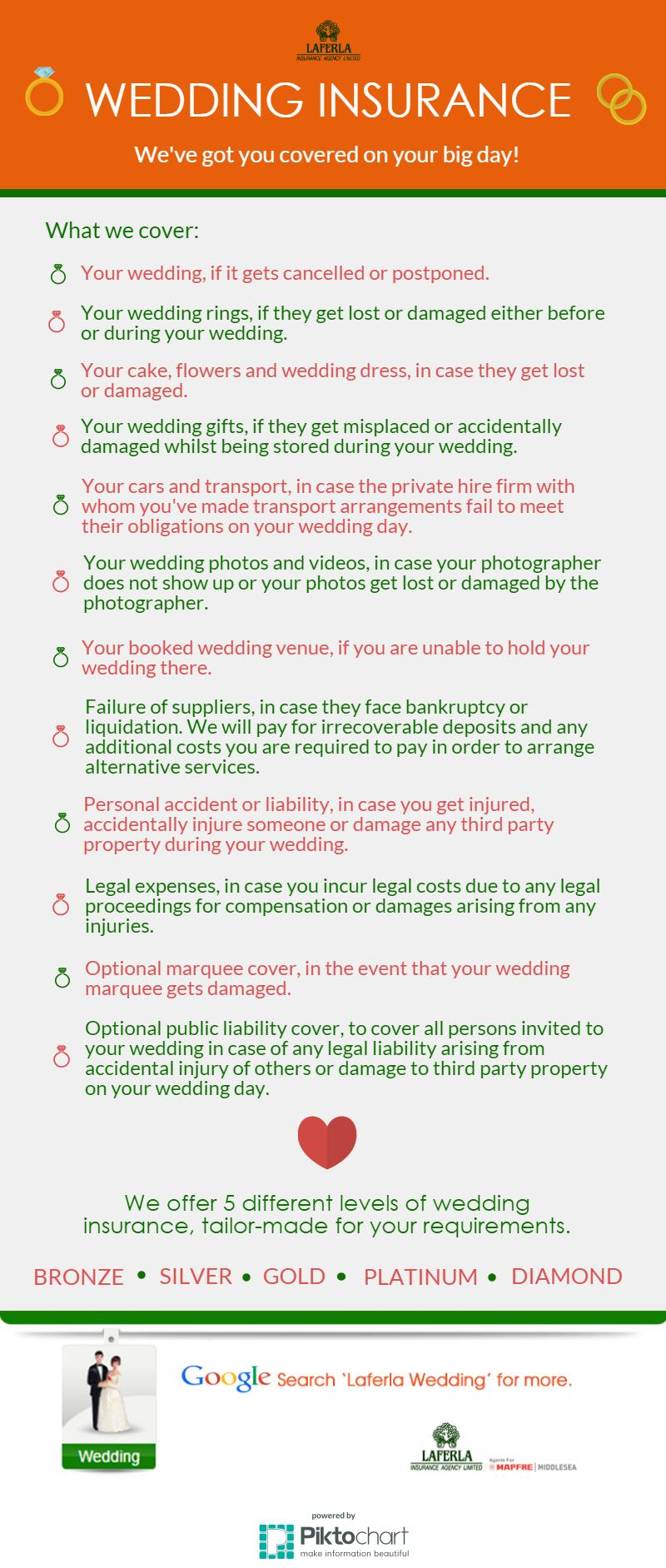 Laferla Wedding Insurance